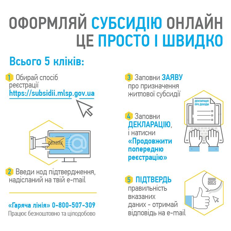 субсидия онлайн